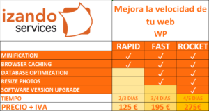CAMPAÑA-VELOCIDAD-DE-CARGA-IZANDO-2020.